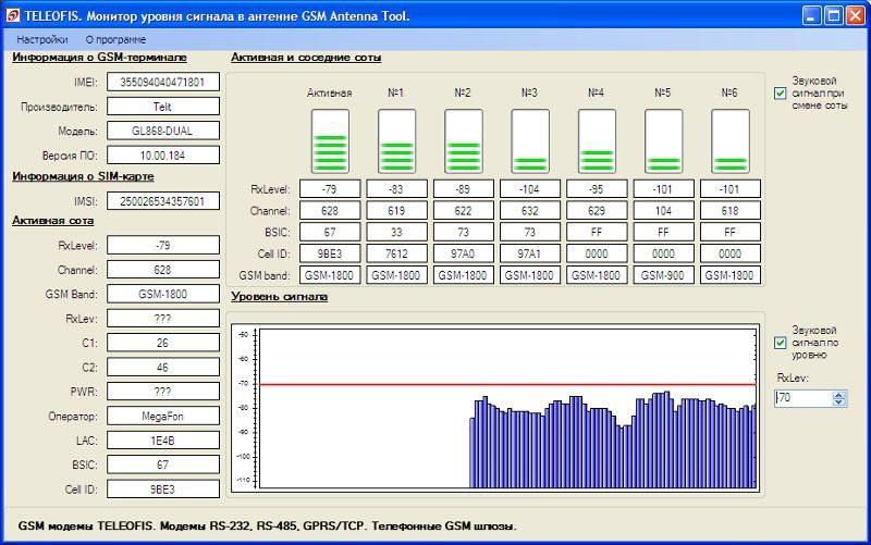 Программа для определения уровня GSM-сигнала TELEOFIS GSM antenna tool