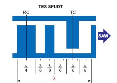 Топология трехэлектродной секции ОФНП (TES — Three Electrode Section)