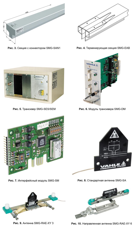 Технология передачи данных SMG