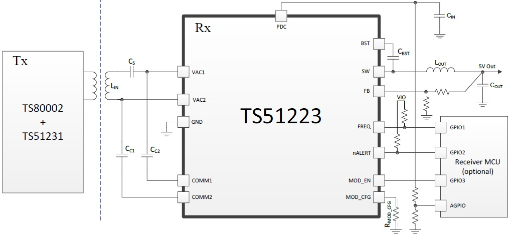 Синхронный выпрямитель TS51111 от Semtech для беспроводных зарядных устройств